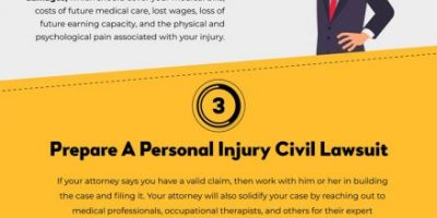 Car Accident Injury: What to Do? [Infographic]