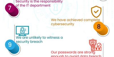 16 Biggest Cybersecurity Myths [Infographic]