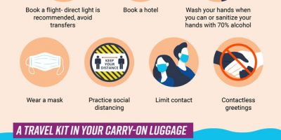 Safety Tips For Flying Abroad During COVID-19 Pandemic
