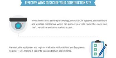 How to Secure Your Construction Site [Infographic]