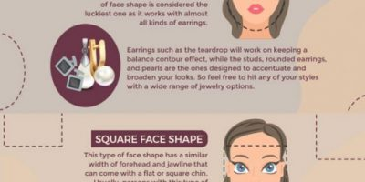 Ideal Earrings for Your Face Shape [Infographic]