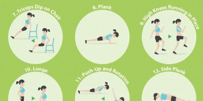 7 Minute Workout Infographic