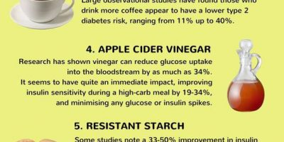 8 Essential Foods for Type 2 Diabetics