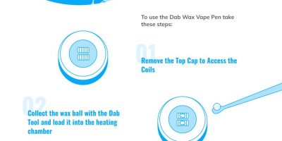 What Is a Dab Pen? [Infographic]
