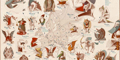 Every Country's Most Famous Mythical Creature