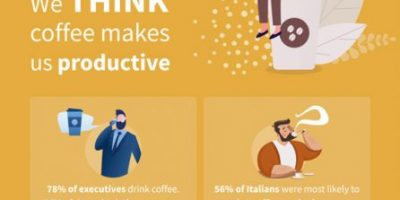 How Coffee Affects Productivity [Infographic]