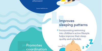 Benefits of Swimming for Infants [Infographic]