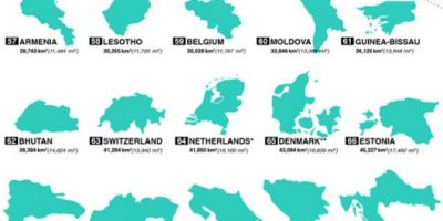 100 Smallest Countries In the World