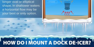 Why Do You Need a Dock De-Icer? [Infographic]