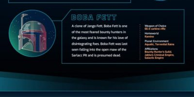 Star Wars' Most Lethal Warriors: The Mandalorians [Infographic]