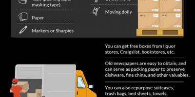 Packing Hacks for Moving [Infographic]