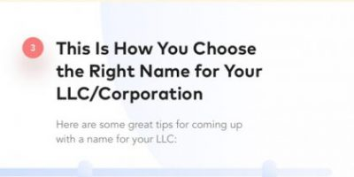 Choosing the Perfect Business Name [Infographic]