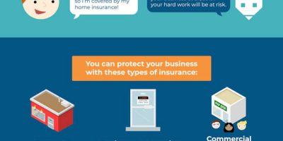 Why Business Insurance Matters [Infographic]