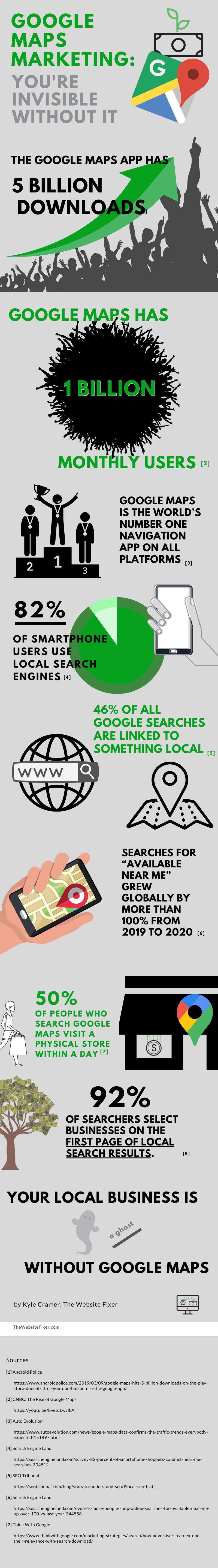 Google Maps Marketing Infographic