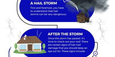 Homeowners' Guide to Hail Roof Damage
