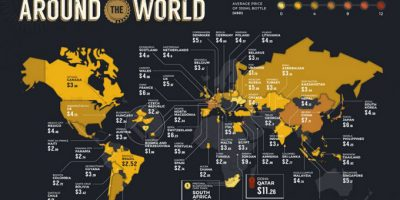Price of a Beer Around the World