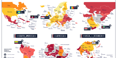 The Affordability of Passport in Every Country