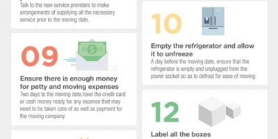 Ultimate Moving House Checklist [Infographic]