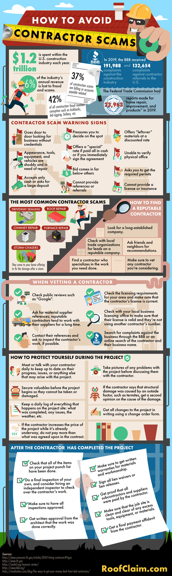How to Avoid Contractor Scams [Infographic]