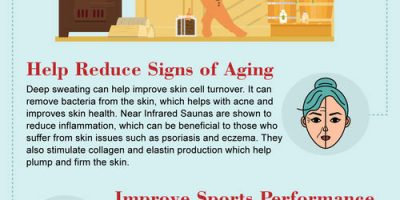 Health Benefits of Sauna [Infographic]