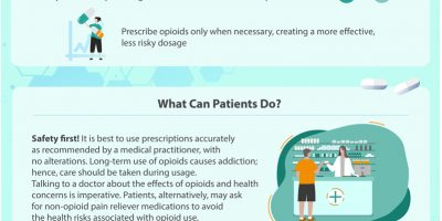 New Opioid Prescribing Guidelines Explained [Infographic]
