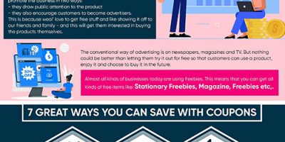 How to Save Money by Using Vouchers, Freebies & Discount Codes