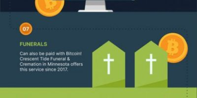 15 Unknown Ways To Use Cryptocurrencies As Payment