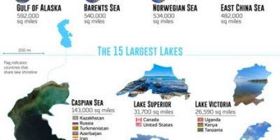 The 50 Largest Bodies of Water [Infographic]