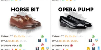 Loafer Shoes Style Guide for Men