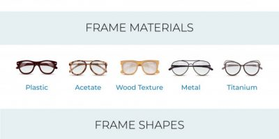 Different Types of Eyeglass Frames [Infographic]