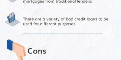 Pros & Cons of Bad Credit Mortgages [Infographic]