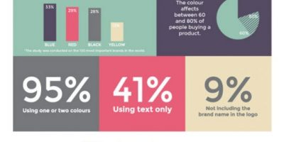 All You Need to Know About Colors [Infographic]