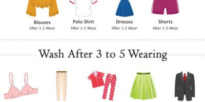 How Often To Wash Your Clothes? [Infographic]