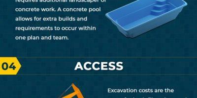 Fiberglass vs. Concrete Pools [Infographic]