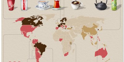 Most Purchased Caffeine Beverage by Country