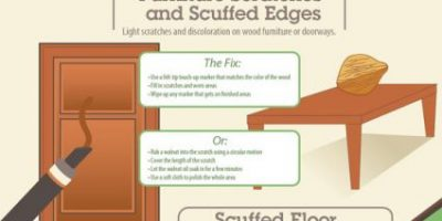 Fixing Cosmetic Damage to Wood [Infographic]