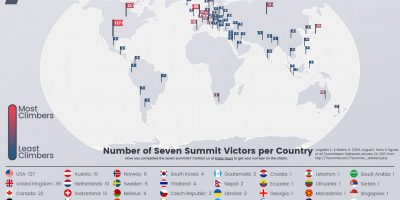 7 Summit Climbers Per Country [Infographic]