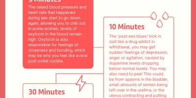 What Happens 1 Hour After An Orgasm? {Infographic}