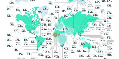 Which Country Has the Most Affordable Mobile Data [Infographic]