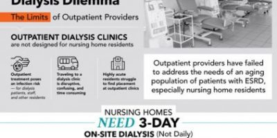 Protecting Seniors from Kidney Failure [Infographic]