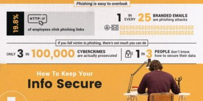 How Safe Are Your Emails? {Infographic}