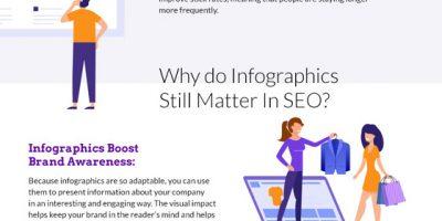 Why Infographics Still Matter for SEO