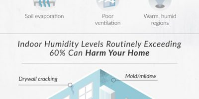 Creating a Comfortable Home Humidity Scale [Infographic]
