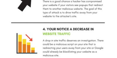 7 Signs Your WordPress Site is Hacked [Infographic]