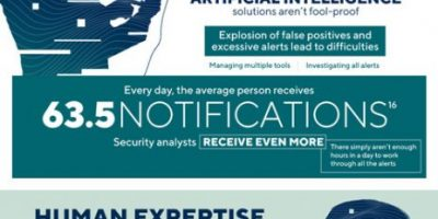 Defending Against Ransomware [Infographic]